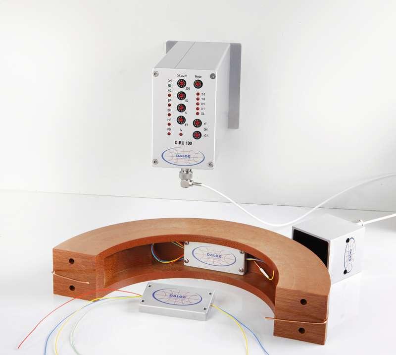 telemetry torque